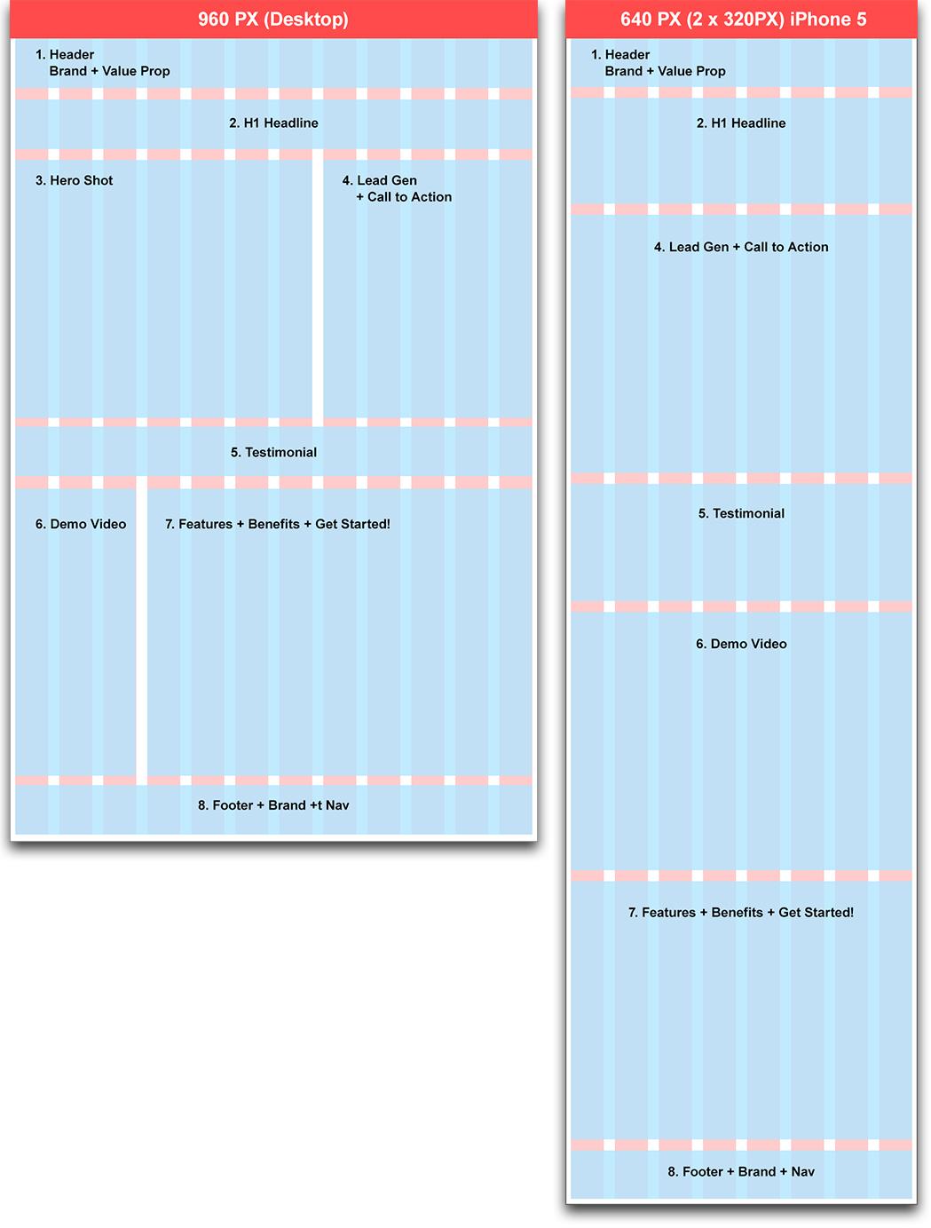 AppSense MobileNow Wireframe