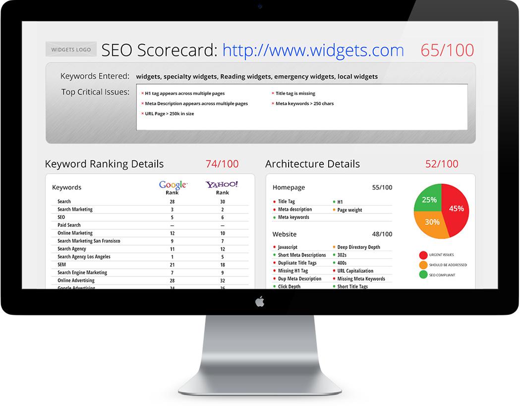 SEO Scorecard