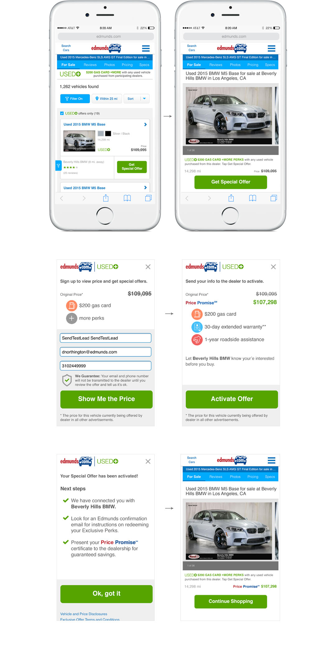 Used Mobile Lead Flow
